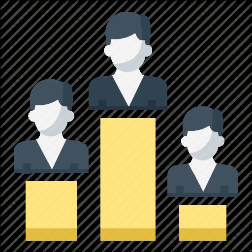 Appraisal - Create Different Views
